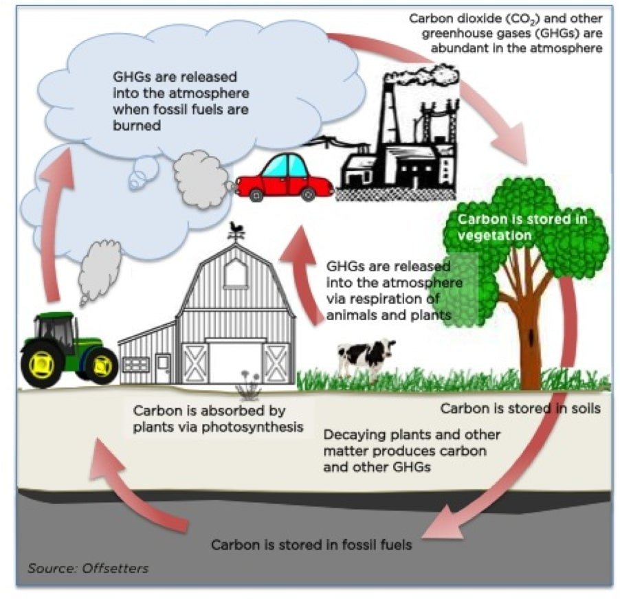 causes_of_climate_change